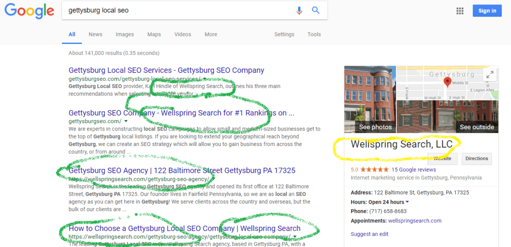 Dominating of Gettysburg local search results